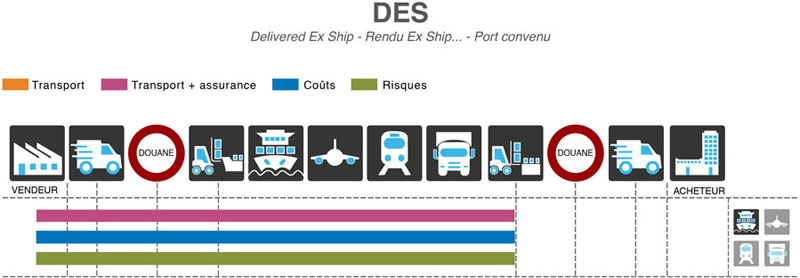 carriage of goods by sea pdf